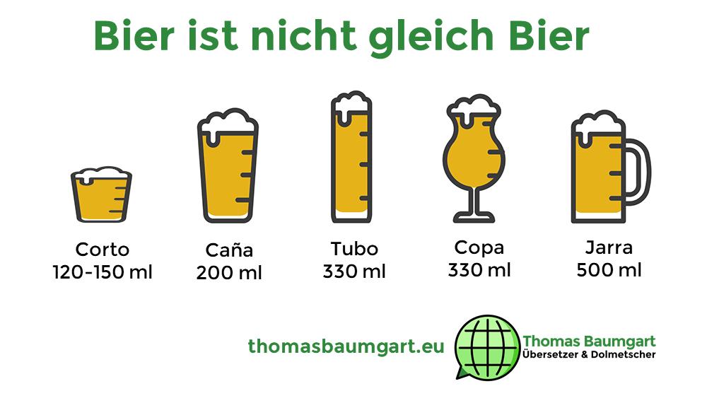 Biergrößen und -formen in Spanien