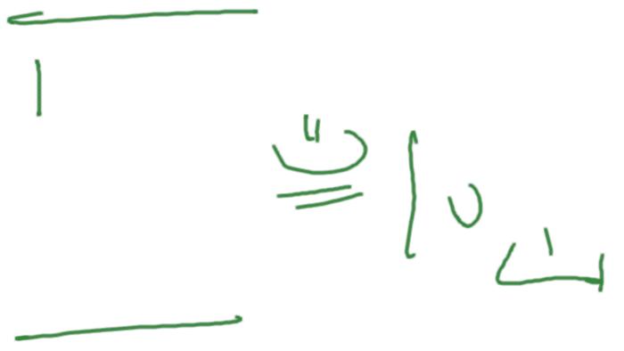 Beispiel - Notizentechnik - Vertikalität und Shift - Titelbild