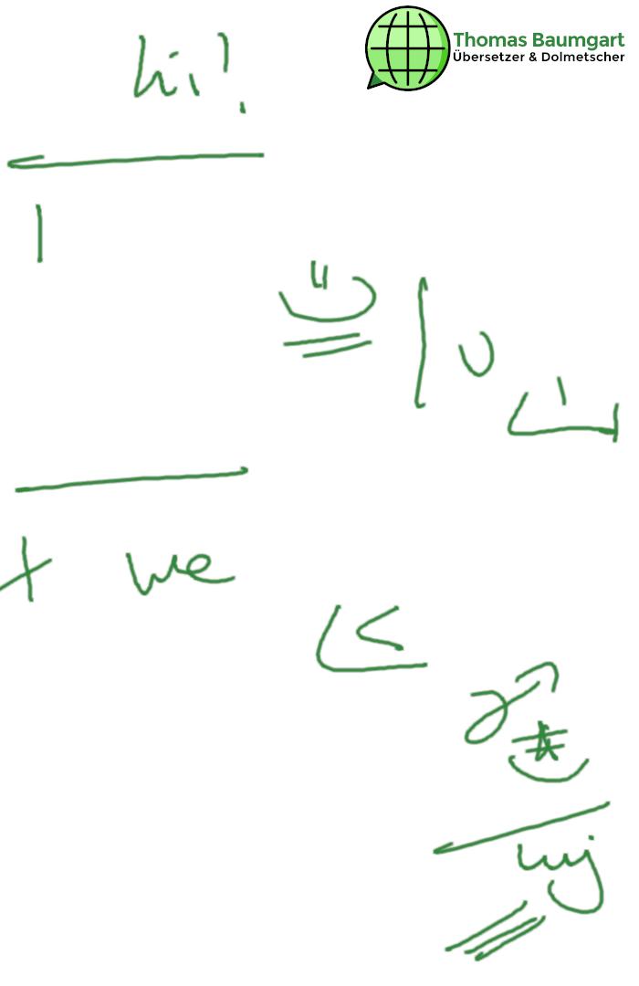 Ein bildhaftes Beispiel für die Notizentechnik. Im Beispiel ist der Einsatz von Symbolen, Unterstreichungen, der Vertikalität und der Verschiebung zu beobachten.